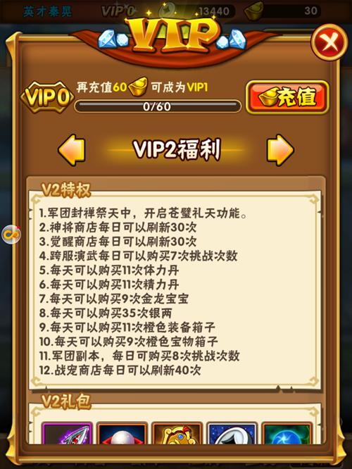少年三国志VIP商城图3