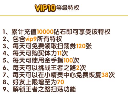 口袋妖怪复刻VIP商城图2