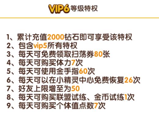 口袋妖怪复刻VIP商城图8