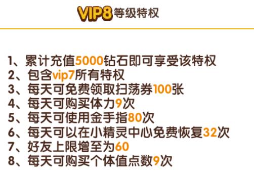 口袋妖怪复刻VIP商城图10