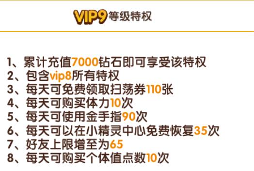 口袋妖怪复刻VIP商城图11