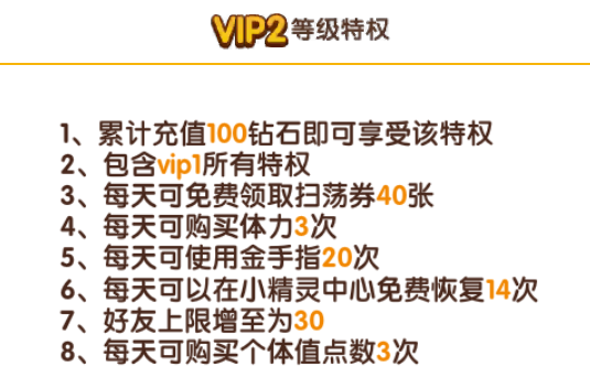 口袋妖怪复刻VIP商城图4
