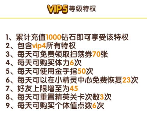 口袋妖怪复刻VIP商城图7